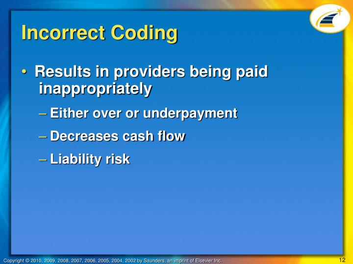 Incorrect Coding