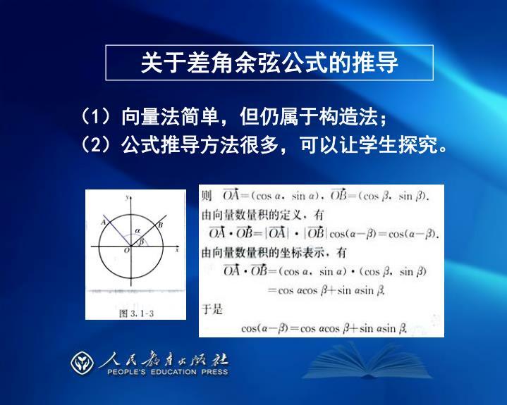 关于差角余弦公式的推导