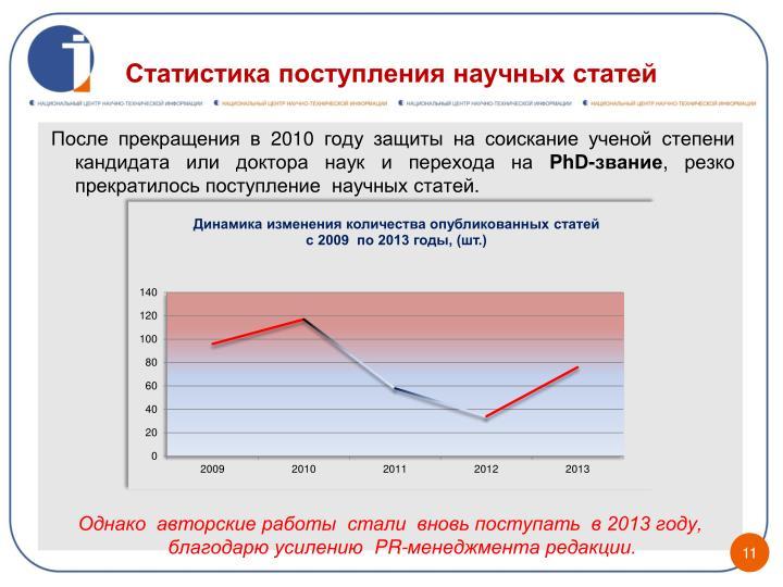 Статистика поступления научных статей