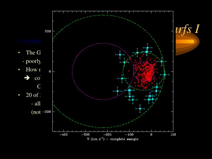 High-velocity disk dwarfs I