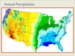 annual precipitation