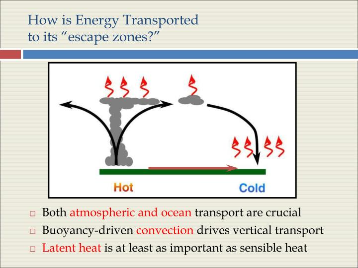 How is Energy Transported