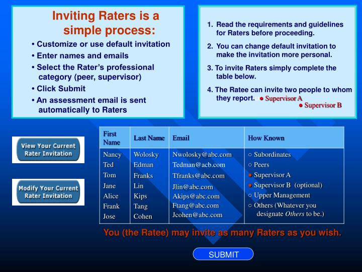 Inviting Raters is a   simple process: