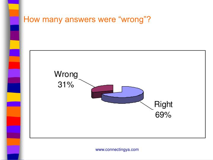 "How many answers were ""wrong""?"
