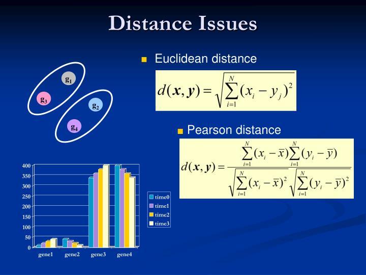 Pearson distance