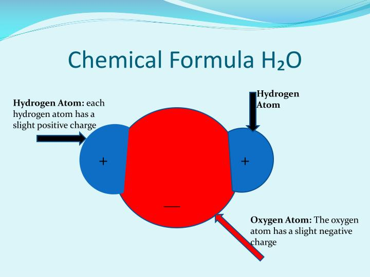 Chemical Formula H₂O