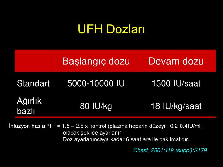 UFH Dozları