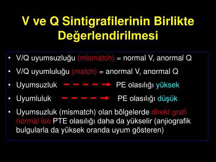 V ve Q Sintigrafilerinin Birlikte Değerlendirilmesi