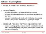 reference networking model