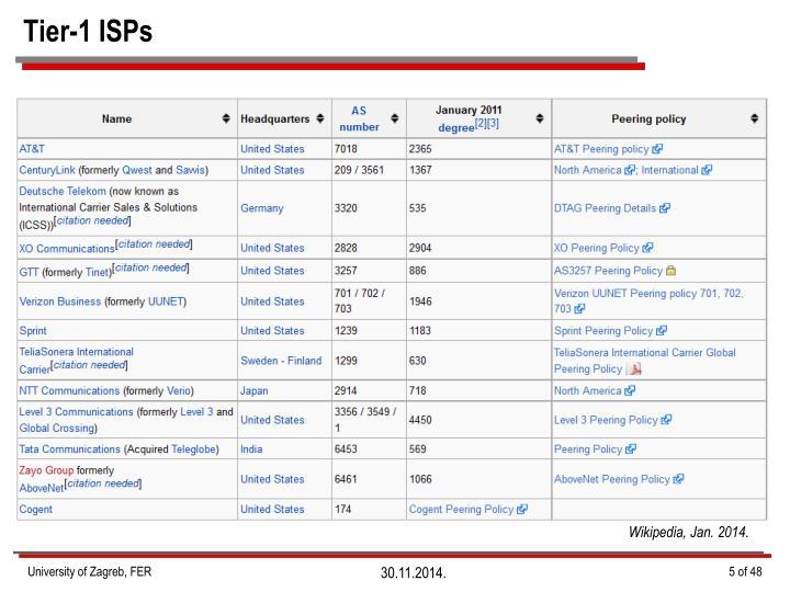 Tier-1 ISPs