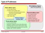 types of ip addresses