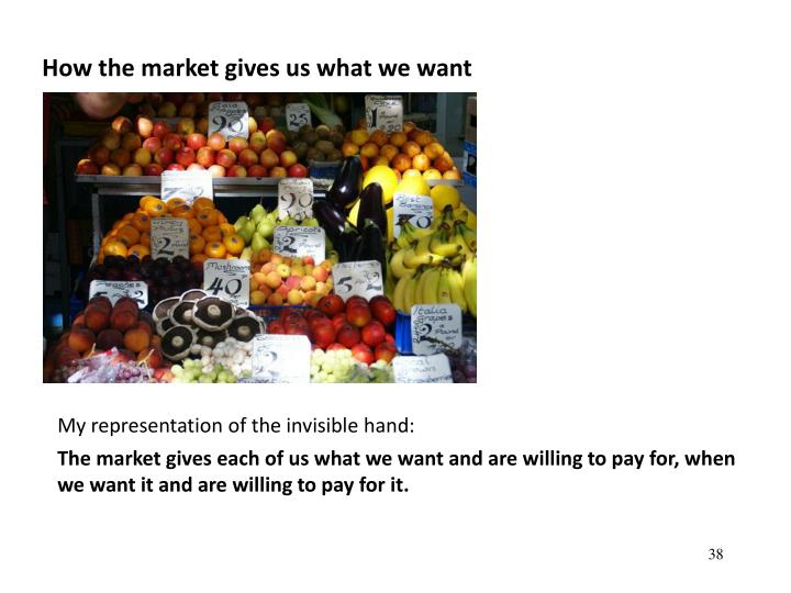 How the market gives us what we want