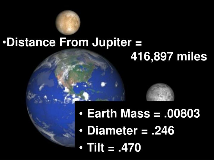 Distance From Jupiter =