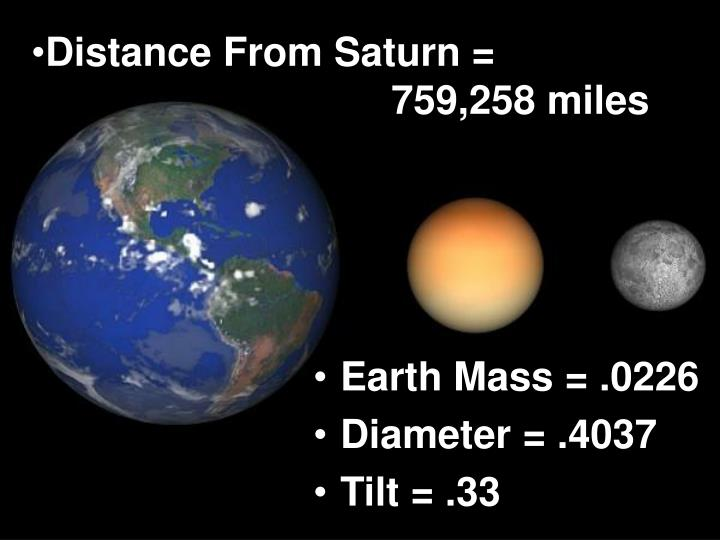 Distance From Saturn =