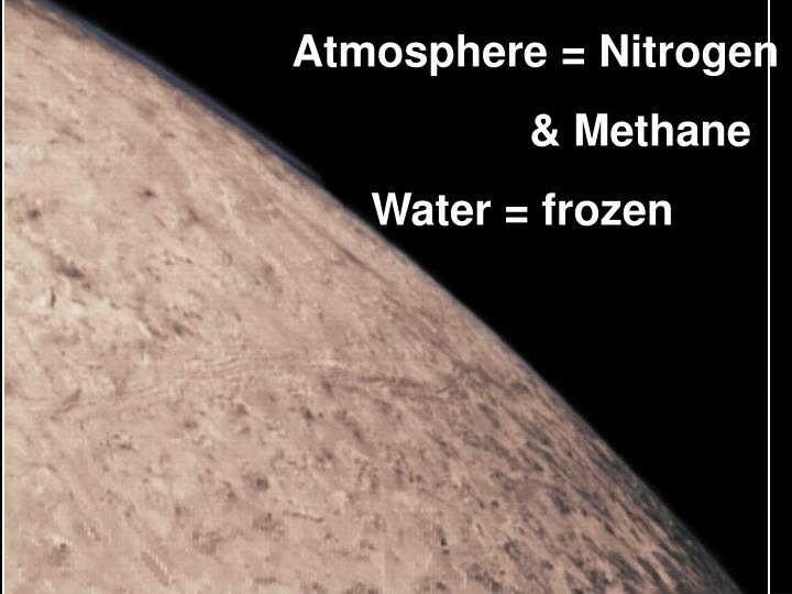 Atmosphere = Nitrogen