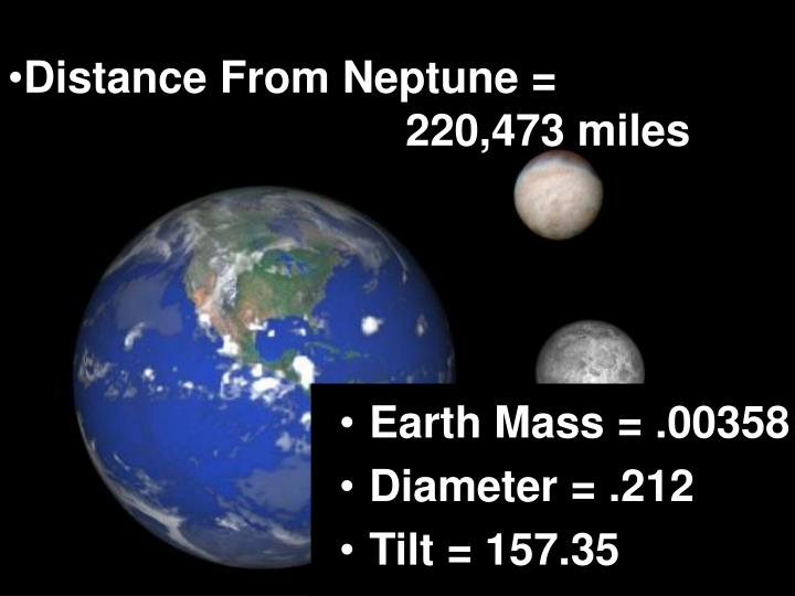 Distance From Neptune =
