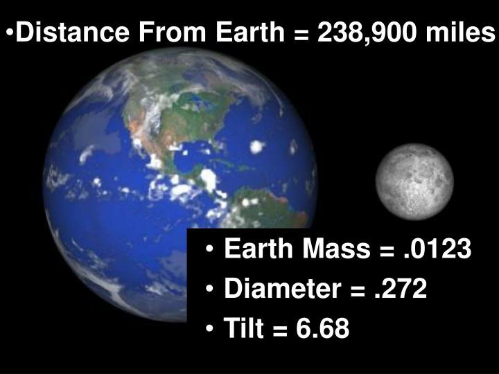 Distance From Earth = 238,900 miles