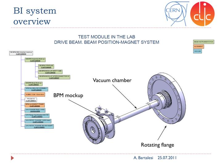 BI system