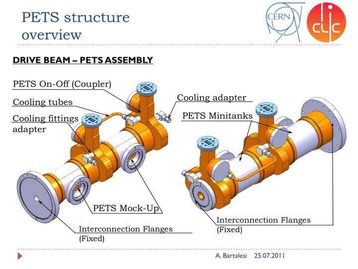 PETS structure