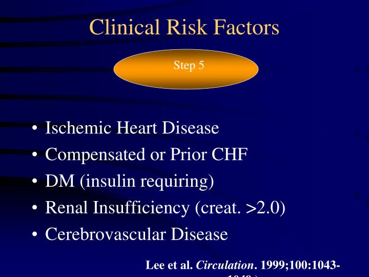 Clinical Risk Factors