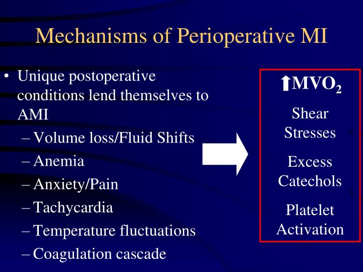Mechanisms of perioperative mi