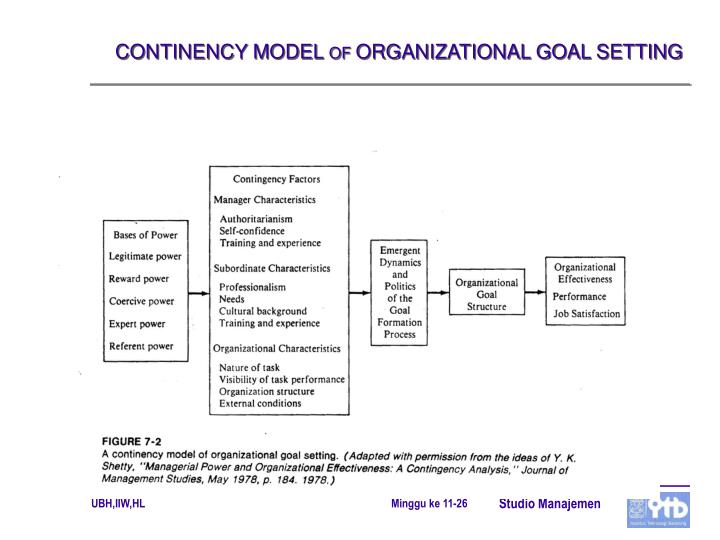 CONTINENCY MODEL