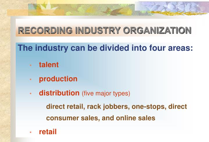 RECORDING INDUSTRY ORGANIZATION