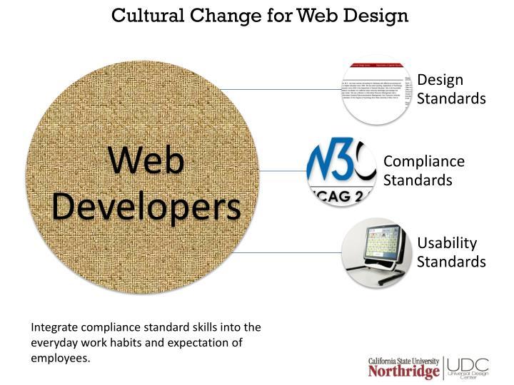 Cultural Change for Web Design
