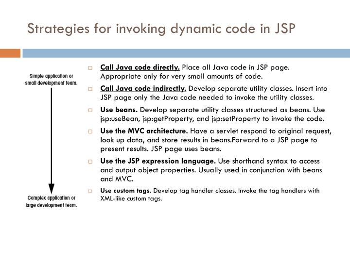 Strategies for invoking dynamic code in JSP