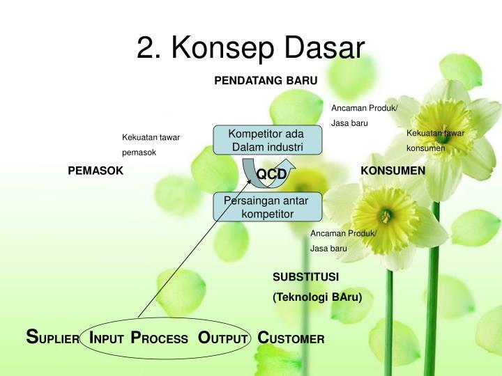 2. Konsep Dasar