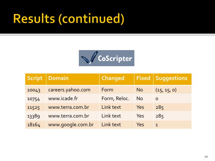 Results (continued)