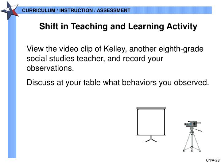 Shift in Teaching and Learning Activity