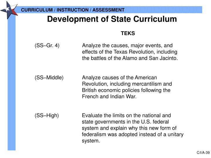 Development of State Curriculum