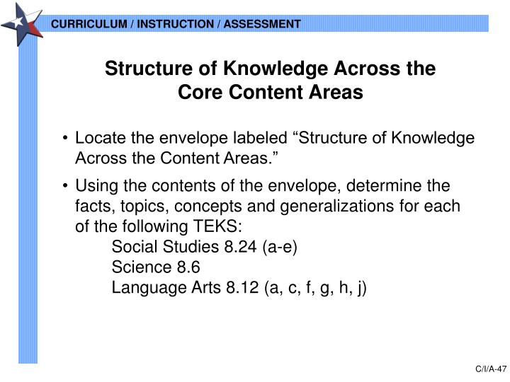 Structure of Knowledge Across the Core Content Areas