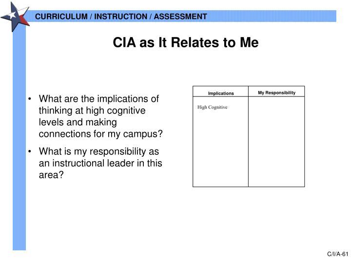 CIA as It Relates to Me