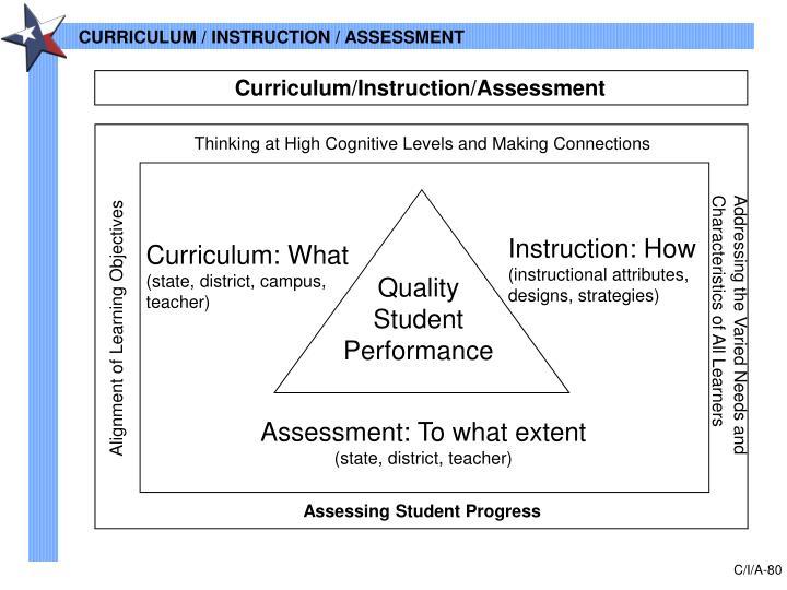 Curriculum/Instruction/Assessment
