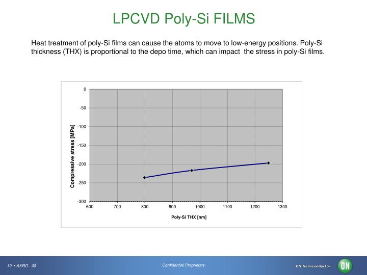 LPCVD Poly-Si FILMS