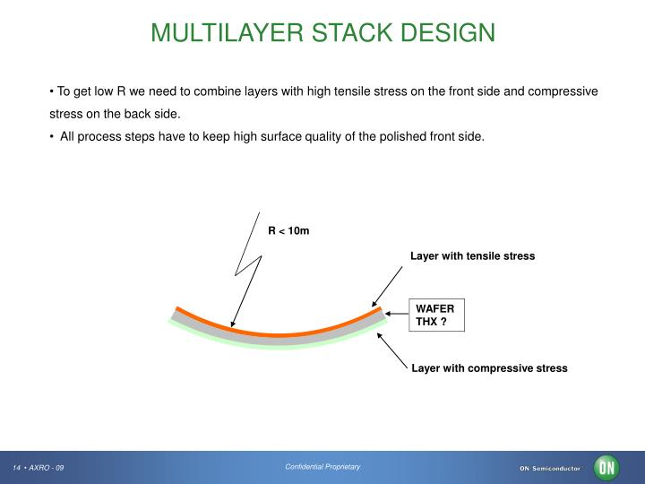 MULTILAYER STACK