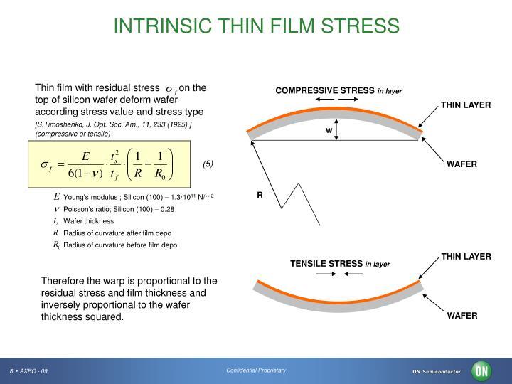 INTRINSIC THIN FILM STRESS