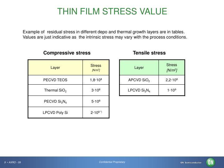 THIN FILM STRESS VALUE