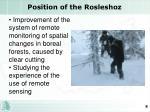 position of the rosleshoz