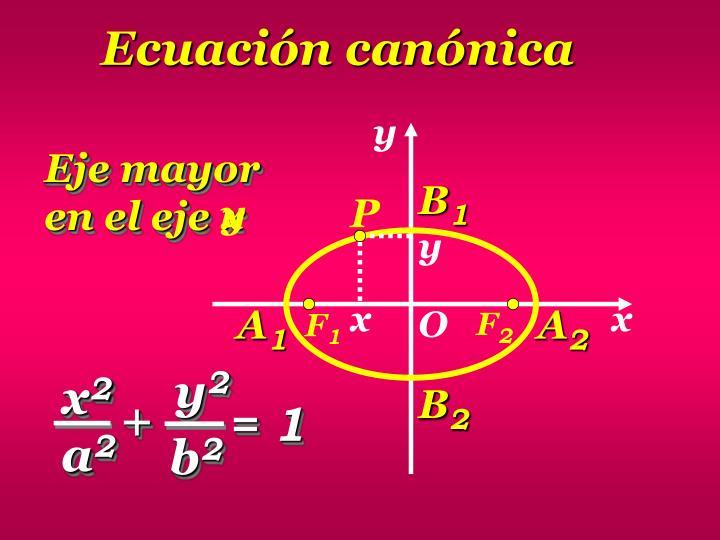 Ecuación canónica