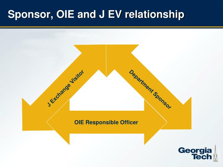 Sponsor, OIE and J EV relationship