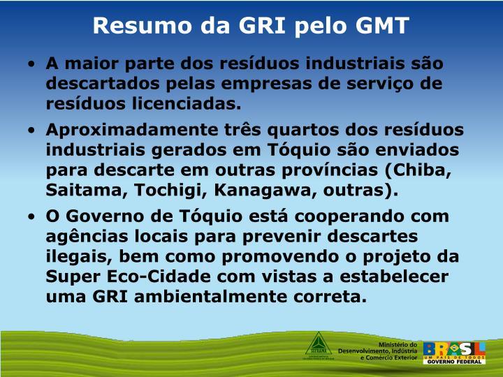 Resumo da GRI pelo GMT