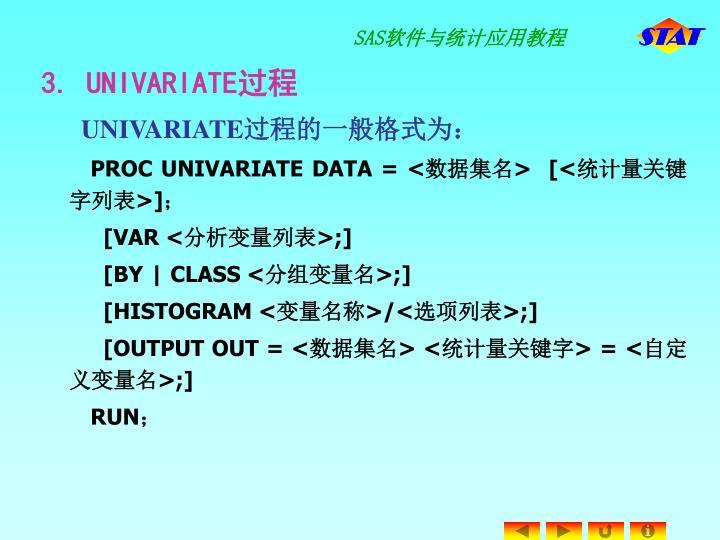 3. UNIVARIATE
