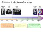 a brief history of the second