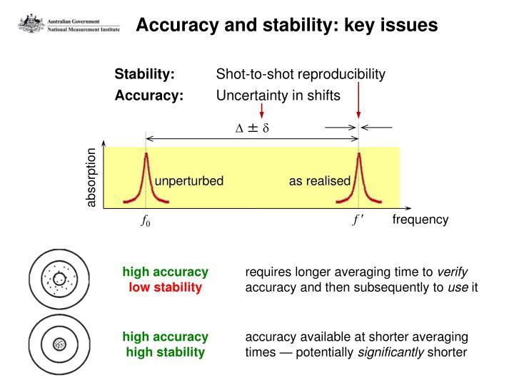 Stability: