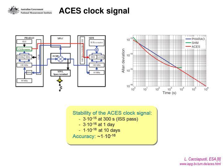 ACES clock signal