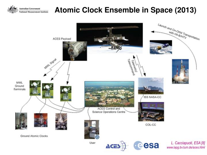 Atomic Clock Ensemble in Space (2013)