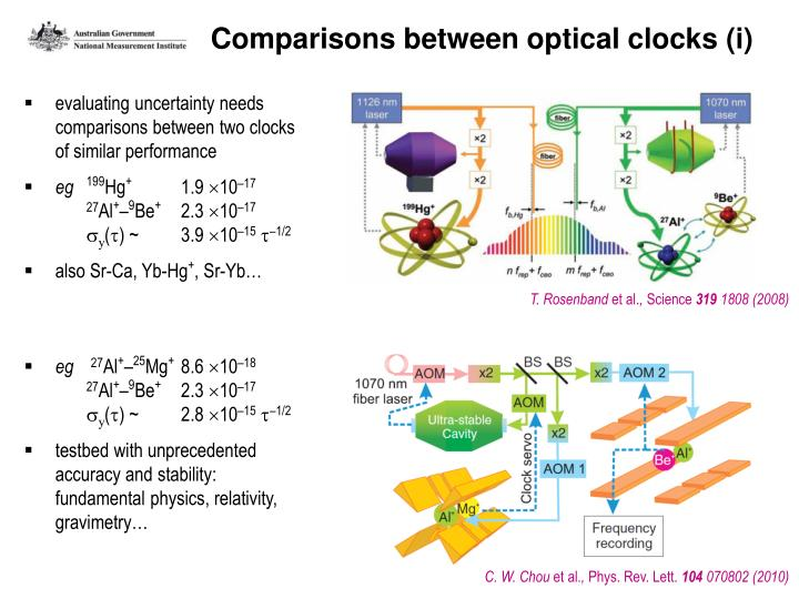Comparisons between optical clocks (i)